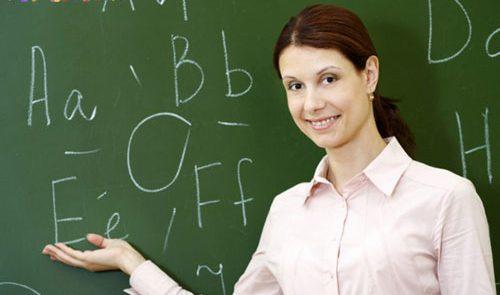 grammar-adverbs-education